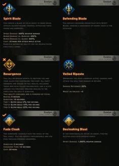 On this page you can find screenshots and info on skills and skill trees in Dragon Age: Inquisition for the mage, warrior, and rogue classes. If you want the complete information for every class, check out the more detailed pages under the skills navigation menu, or by going to these links:       Every …
