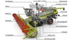 Claas Lexion 780 Terra Trac Combine harvester