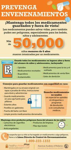 Spanish, Medical, Kids Health, Childcare, Medicine, Spanish Language, Spain, Med School, Active Ingredient