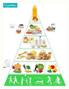 Jest nowa piramida żywienia! Ważne zmiany w zaleceniach, co jeść