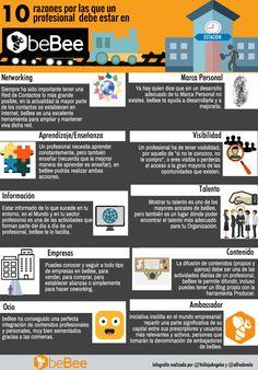 10 razones por las que un profesional debe estar en beBee #Infografia