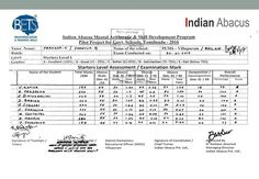 Students report after Indian abacus  coaching government school indianabacus.com