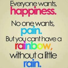 The Painful You're In Today,Just A Test For Your Happiness In The Future.=)