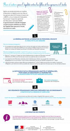 Plan Daction, French Expressions, Free Infographic, Teaching French, Leadership, Psychology, Teacher, School, Peda