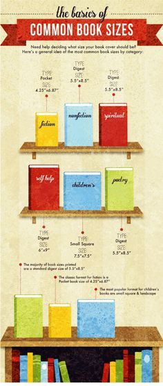 Most common #book sizes by category #infographic