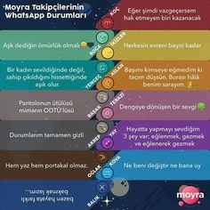 #Moyra takipçileri #Whatsapp durumlarını yazdı, biz de sizin için derledik! 🙋 (Devamı gelecek...)    #Regram via @askmoyra