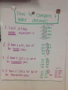Steps to compare decimals anchor chart