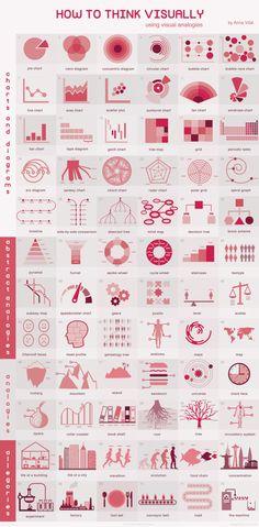 penser-de-manire-visuelle-infographie.png (945×1920)
