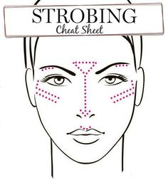How-to strobing makeup and the best highlighters to use!