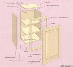 Навесные кухонные шкафы своими руками - 18 Марта 2016 - Дом и участок своими руками