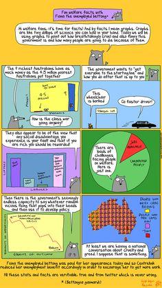 First Dog on the Moon on ... welfare facts - cartoon