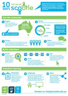 Teaching and E-learning: Assessment and the future of education - lessons l...