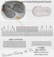 Risultati immagini per schema sandali neonato uncinetto