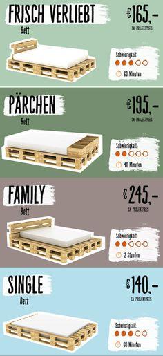 Auch auf Paletten lässt es sich gut schlafen! kreative Ideen für dein neues modernes DIY-Bett.