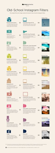 Nice little infographic showing what camera's and filters inspired your favorite Instagram filters.