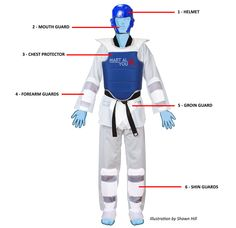 REQUIRED GEAR - TAEKWONDO groin guard is for sissys ..... Hahaha just kidding hand me that shit!