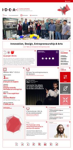I.D.E.A. — Homepage Site formation