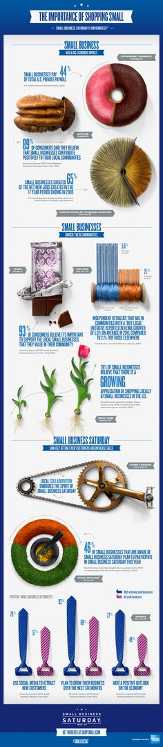 "Skip the Door Busting Lines and Go for ""Small Business Saturday"" 