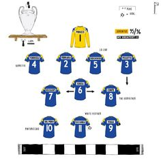 Best Football Players, Football Art, Football Match, Football Tactics, Ucl Final, Team Builders, Retro Football Shirts, Juventus Fc, Champions League
