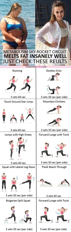 #womensworkout #workout #femalefitness Repin and share if this workout skyrocketed your metabolism! Click the pin for the full workout.