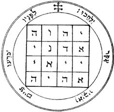 Lesson Magic Seals of Solomon - Pentacles of Saturn Pentacles of Saturn: Color: Black Metal: Lead Day: Saturday . King Solomon Seals, Solomons Seal, Magic Squares, How To Attract Customers, Magic Book, Evil Spirits, Pentacle, Magick, Witchcraft