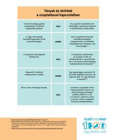 Magyarországon népbetegség a koraszülés Chart