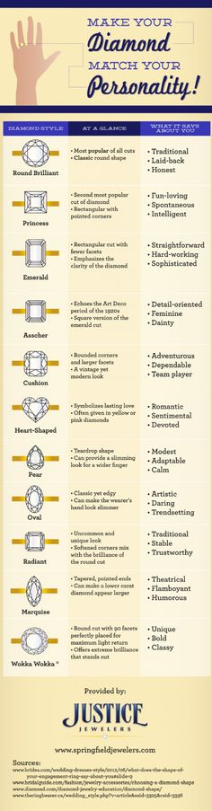 Looking to purchase an engagement ring? Make Your Diamond Match Your Personality Infographic
