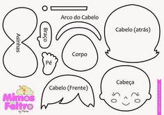 Mimo Artes: Moldes
