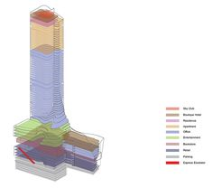 aedas-chongqing-xinhua-bookstore-mixed-use-development-china-designboom-02