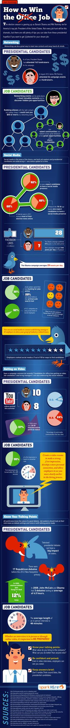 How To Treat Your Job Hunt Like The Presidential Campaign