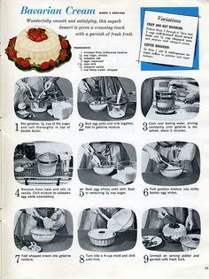Knox On - Camera Recipes 17 | Flickr - Photo Sharing! Bavarian Creme