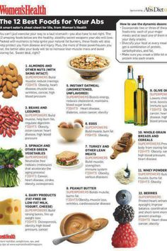 The 12 Best Foods for Your Abs