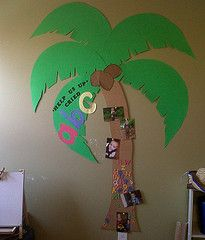 I love this! I always thought about doing a themed nursery representing a classic book, and this was one of my ideas! Chicka, Chicka, Boom, Boom was one of my first picks!