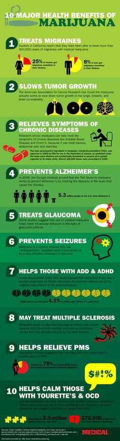 10 major health benefits of medical marijuana. Here are 10 (out of countless) health benefits that marijuana possesses. With that said, it's simply baffling that medical marijuana is not legal in most of the country, and still there retains such a negative reputation. Brought to you by Medicalinsurance.org.