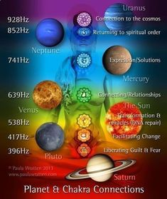 Numerology Reading - The Planets and our Chakra system. In Astrology the planets govern certain area's of our lives though their positions,vibrations and frequencies....these area's of our lives also relate to our Chakra system. Sound is a very helpful he #numerologyreading