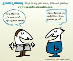 Common greetings and introductions in Spanish: Spanish Learning Lab