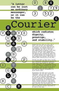 30 Creative Type Specimen Posters - Typography Today