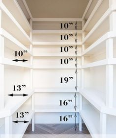 The Ultimate Pantry Layout Design… Sharing our pantry reveal and well as the l…