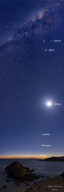 La Imagen del Día: 5 Planetas