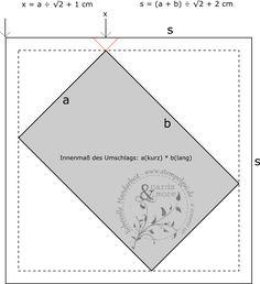 """Berechnungsformeln für Umschläge und Boxen """"Wurzelbehandlung"""" — cards&more by style   guide — Karten und mehr"""