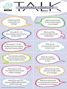 Marriage Conflict Talk, Conversation Starters