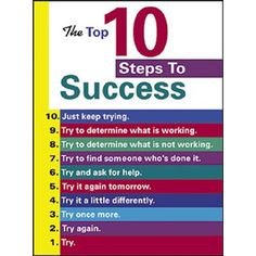Trend Enterprises The Top 10 Steps To Success Poster (Set of 3)