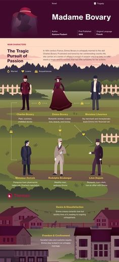 Madame Bovary infographic I Love Books, Great Books, Books To Read, My Books, Reading Books, English Literature, Classic Literature, Classic Books, American Literature