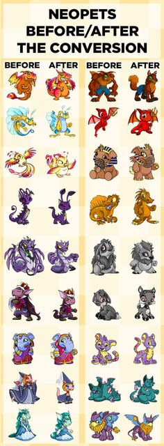 In 2005, all Neopets species got new looks and poses.