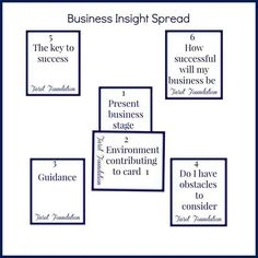 Business Insight Spread - via Facebook
