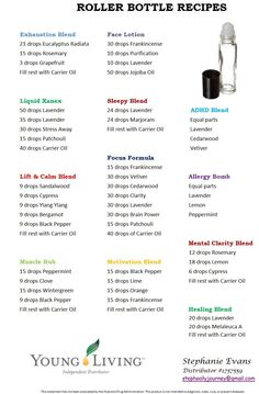 Roller Bottle Recipes Julie Piller - Young Living Distributor #2388662