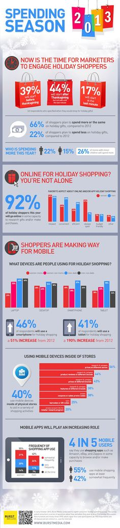 More and more shoppers will be using mobile devices to make purchases this holiday season. E-Commerce On-line Shopping #infographic  www.socialmediamamma.com