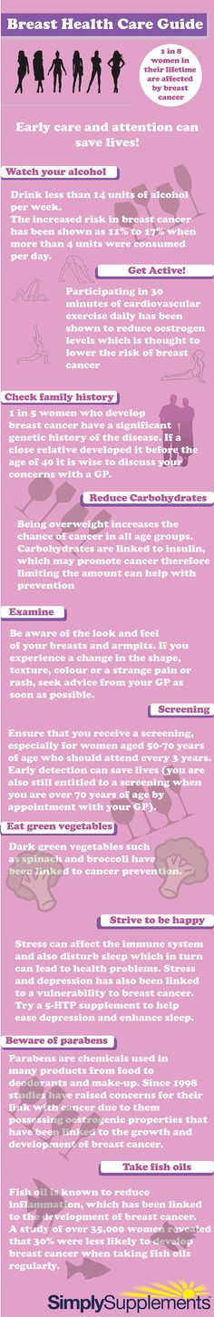 October is National Breast Cancer Awareness month. Check out our infographic on breast health.
