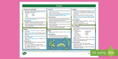 This Taniwha Topic Web includes ideas for planning cross-curricular links and makes suggestions for a range of development activities for this topic. Cross Curricular, How To Plan, How To Make, Legends, Activities, Writing, Learning, Studying, Teaching