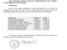 LA INTERVENCIÓN MUNICIPAL AVALA LAS RETRIBUCIONES PUBLICADAS POR EL EQUIPO DE GOBIERNO